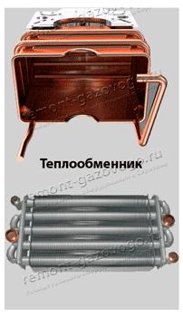 Замена теплообменника в газовом котле протерм теплообменник с шибером