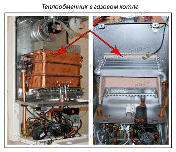 В котле заменить теплообменник Пластины теплообменника Sondex S52 Ейск